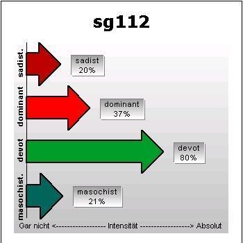 sg112